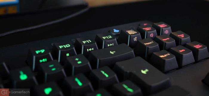 Zoom raccourcis volume sur clavier